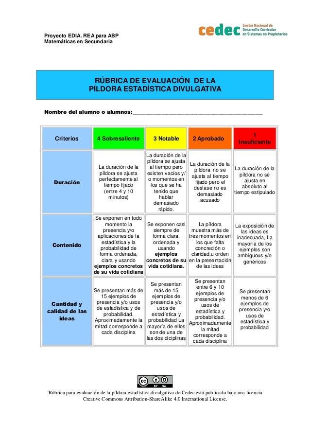 Proyecto EDIA. REA para ABP Matem�ticas en Secundaria 'R�brica para evaluaci�n de la p�ldora estad�stica divulgativa de Ce...