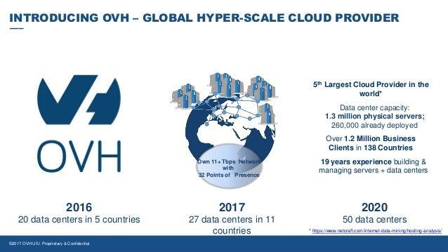 Cloud Mining Million Ovh Cloud Vps Mining