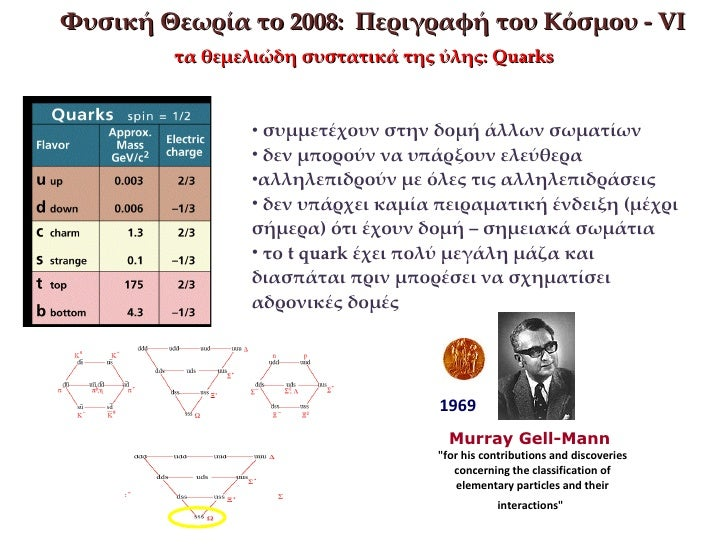 The Nobel Prize in Physics 1990