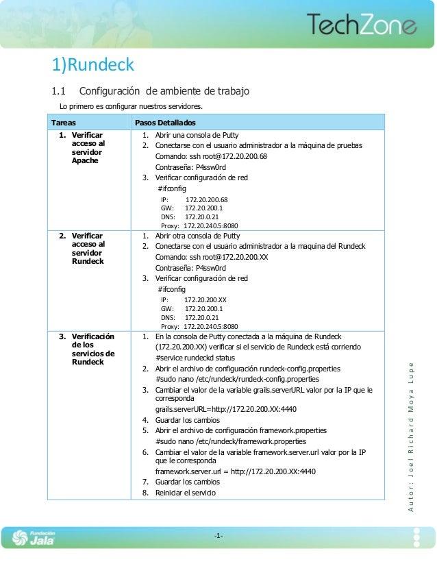 -1-  A u t o r : J o e l R i c h a r d M o y a L u p e  1)Rundeck  1.1 Configuración de ambiente de trabajo  Lo primero es...
