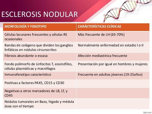 RICO EN LINFOCITOS MORFOLOGÍA Y FENOTIPO CARÁCTERÍSTICAS CLÍNICAS Células mononucleares y células RS Infrecuente Fondo ric...