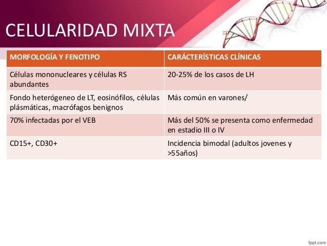 DE PREDOMINIO LINFOCÍTICO MORFOLOGÍA Y FENOTIPO CARÁCTERÍSTICAS CLÍNICAS Variantes Linfohistiocítica (palomitas de maíz), ...