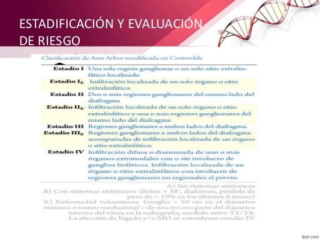 BIBLIOGRAFÍA • Kumar V, Abbas A, Fausto N, Aster J (2010).Linfoma de Hodgkin. Robbins y Cotran: Patología Estructural y Fu...