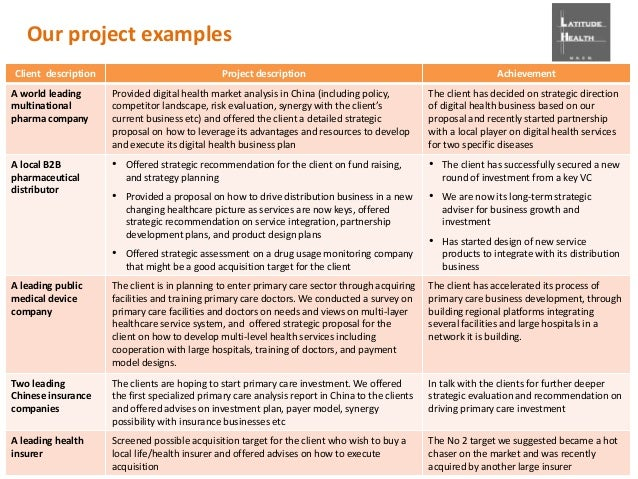 Latitude Health Sample Projects & Capabilities