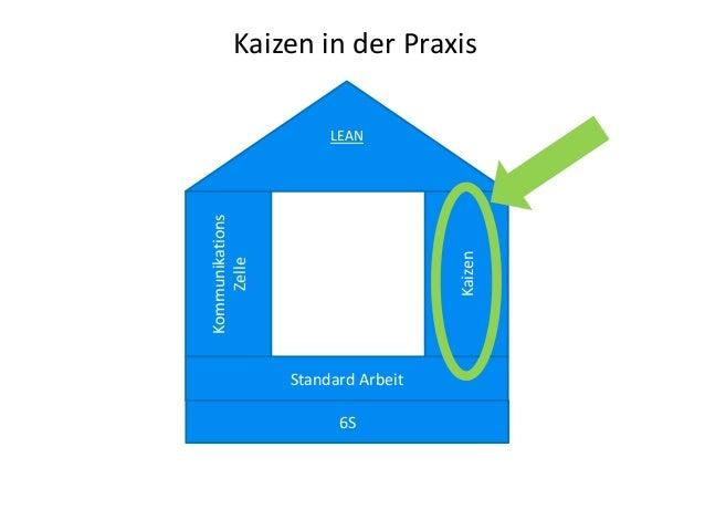 Kommunikations Zelle 6S Standard Arbeit Kaizen LEAN Kaizen in der Praxis