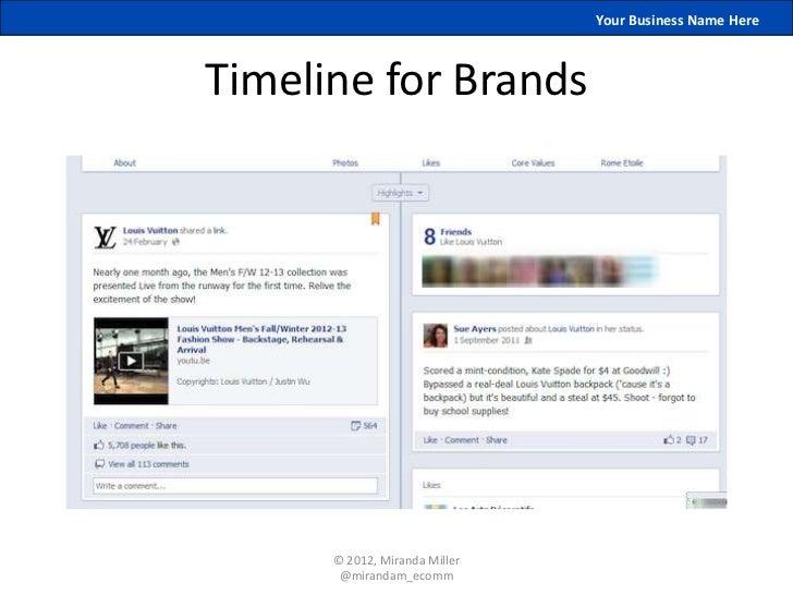 Your Business Name HereTimeline for Brands      © 2012, Miranda Miller       @mirandam_ecomm