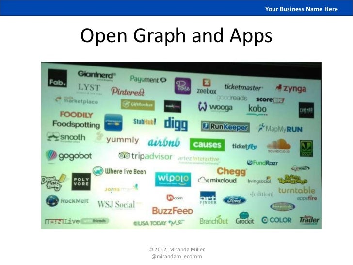Your Business Name HereOpen Graph and Apps      © 2012, Miranda Miller       @mirandam_ecomm