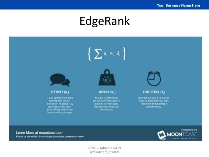 Your Business Name HereEdgeRank © 2012, Miranda Miller  @mirandam_ecomm