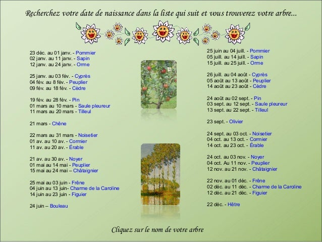 Recherchez votre date de naissance dans la liste qui suit et vous trouverez votre arbre... 23 déc. au 01 janv. - Pommier  ...