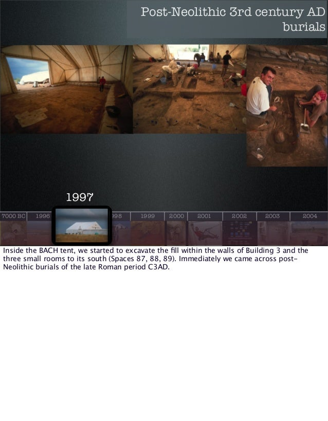 Space 88  Post-Neolithic 3rd century AD burials  1997 7000 BC  1996  1997  1998  1999  2000  2001  2002  2003  2004  Insid...