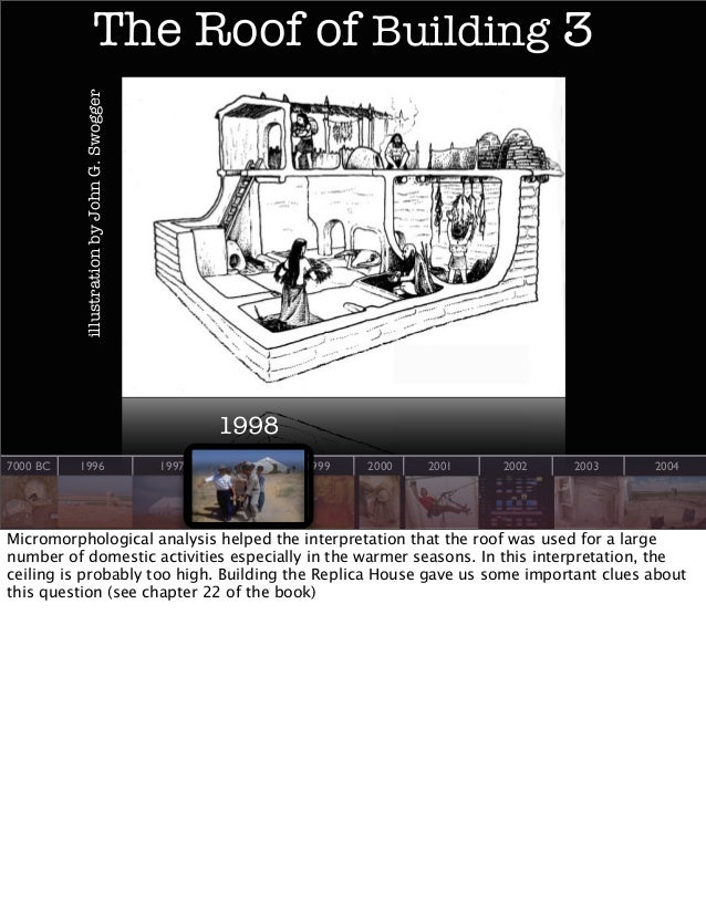 illustration by John G. Swogger  The Roof of Building 3  1998 7000 BC  1996  1997  1998  1999  2000  2001  2002  2003  200...