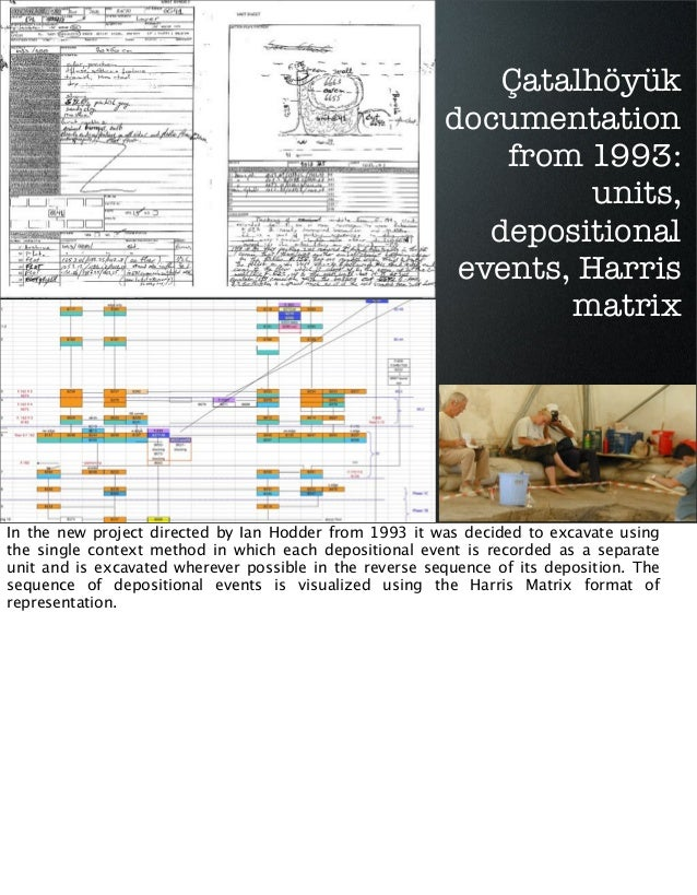 Çatalhöyük documentation from 1993: units, depositional events, Harris matrix  In the new project directed by Ian Hodder f...