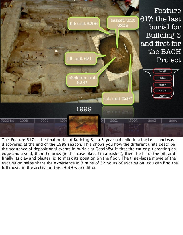 lid: unit 6206  basket: unit 6239  fill: unit 6211  Feature 617: the last burial for Building 3 and first for the BACH Proje...