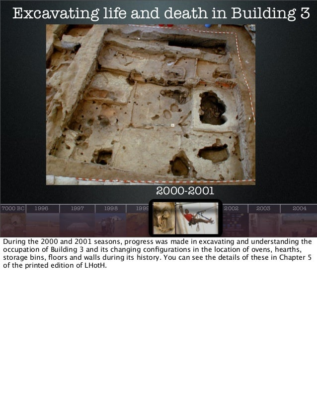 Excavating life and death in Building 3  2000-2001 7000 BC  1996  1997  1998  1999  2000  2001  2002  2003  2004  During t...