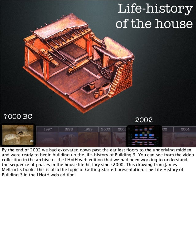 Life-history of the house  7000 BC 7000 BC  1996  2002 1997  1998  1999  2000  2001  2002  2003  2004  By the end of 2002 ...