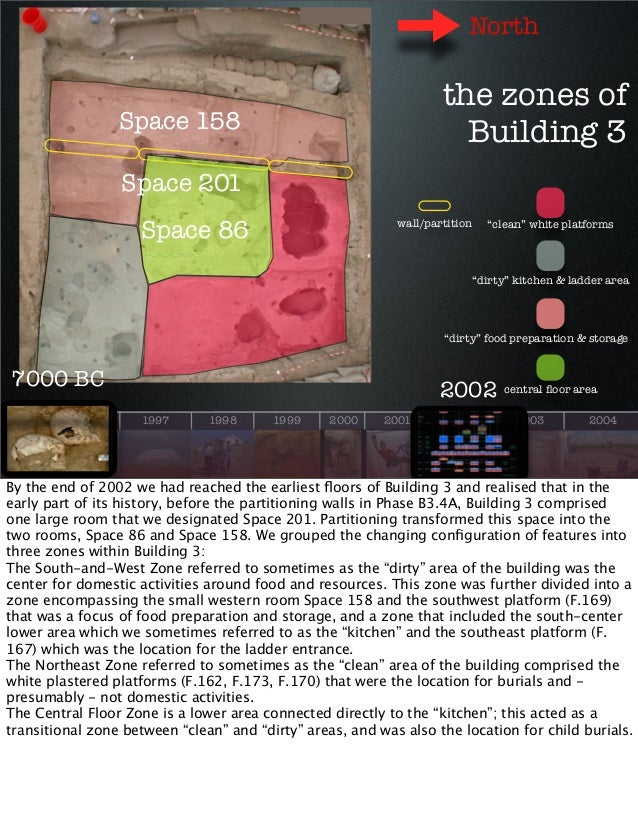 """North  the zones of Building 3  Space 158 Space 201 Space 86  wall/partition  """"clean"""" white platforms  """"dirty"""" kitchen & l..."""