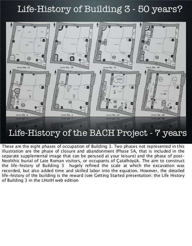 Life-History of Building 3 - 50 years?  Life-History of the BACH Project - 7 years These are the eight phases of occupatio...