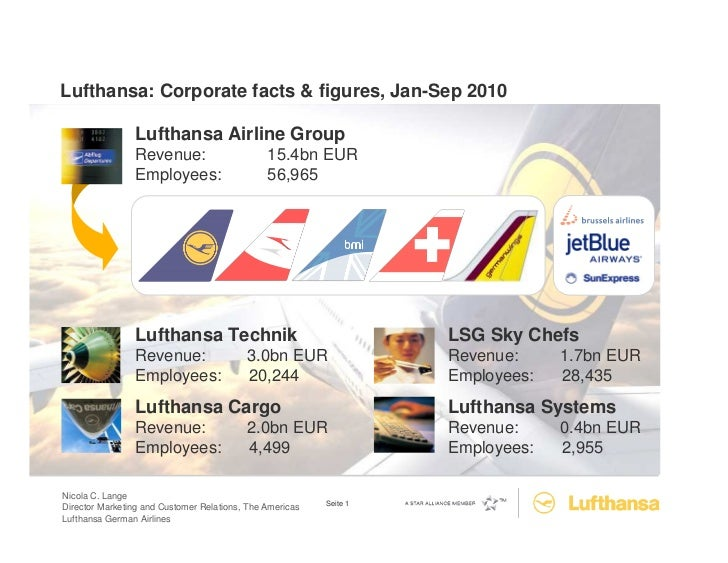 lufthansa international strategy The order for the new long-haul aircraft highlights the strategy of lufthansa group to predominantly allocate the  airplanes for swiss international air.