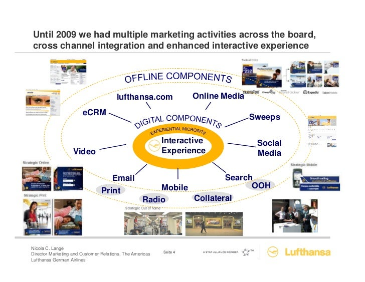 marketing stragy of lufthansa airlines In an effort to reach today's marketing-savvy consumers, korean air and lufthansa in the fall of this year were the latest airlines to capitalize on the food truck trend for marketing purposes read article ».