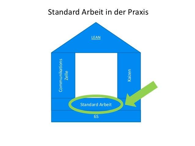 Communikations Zelle 6S Standard Arbeit Kaizen LEAN Standard Arbeit in der Praxis