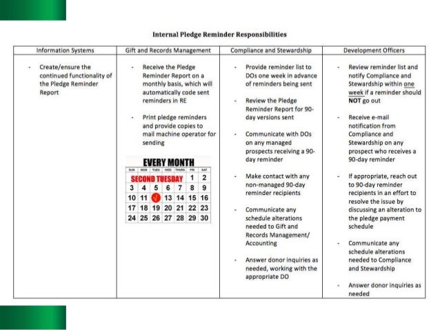 2015 rnl pledgereminders