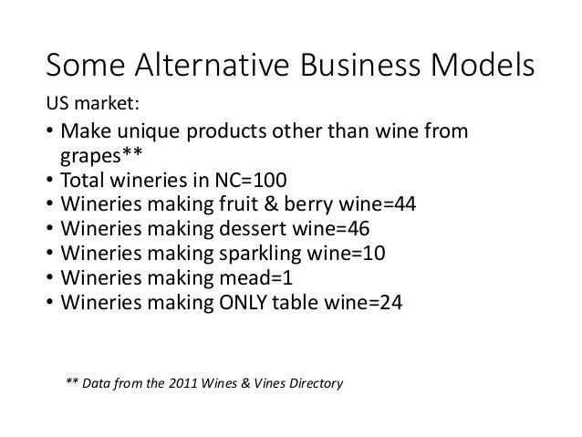 Winery iowa business plan apa format for research proposal writing
