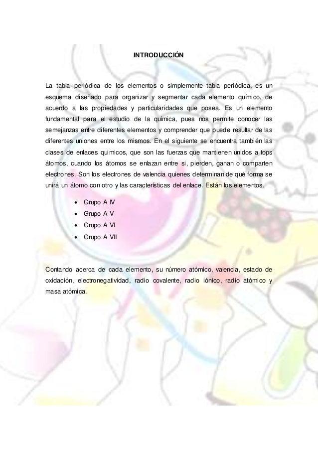 Modulo de qumica 2 introduccin la tabla peridica de los elementos urtaz Images