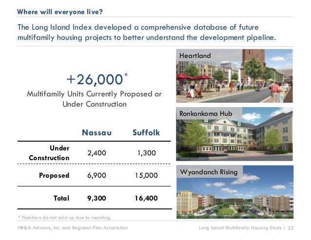 Workforce Housing Long Island