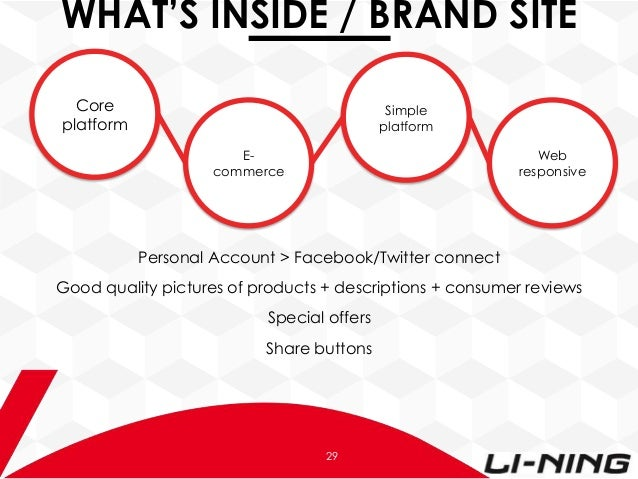 """marketing strategies of li ning """"li ning has flipped and flopped from strategy to strategy over the past  and  has concentrated its marketing on female consumers there."""