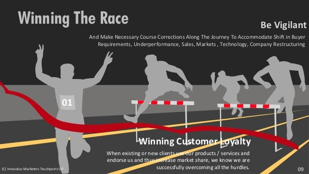 01 Winning The Race Winning Customer Loyalty When existing or new clients use our products / services and endorse us and t...