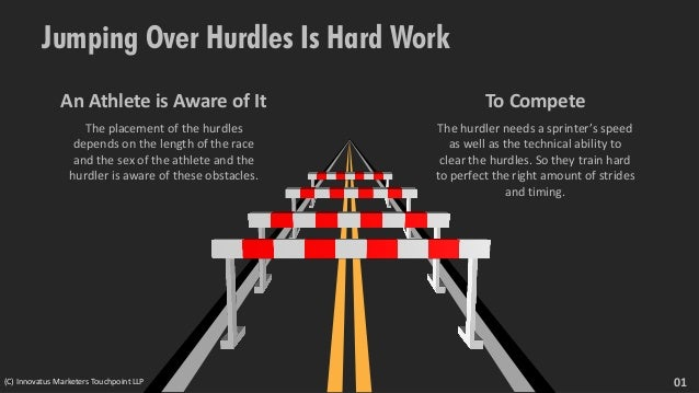 Jumping Over Hurdles Is Hard Work To Compete The hurdler needs a sprinter's speed as well as the technical ability to clea...