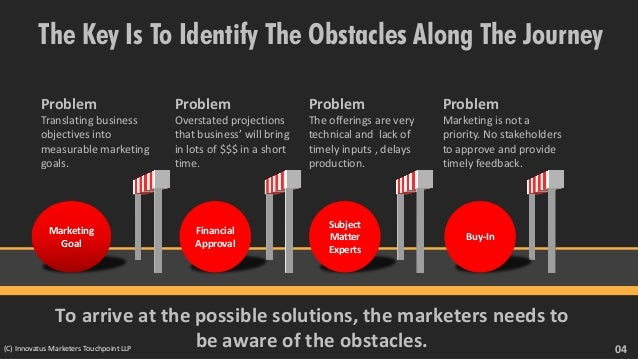 The Key Is To Identify The Obstacles Along The Journey Translating business objectives into measurable marketing goals. Pr...