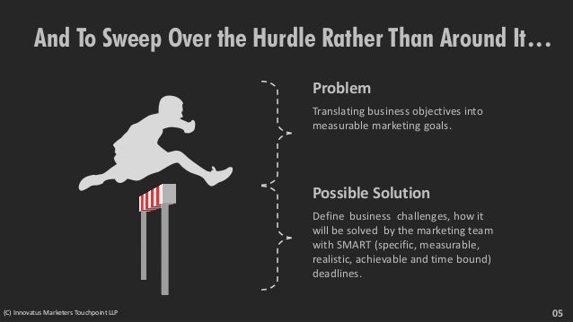 And To Sweep Over the Hurdle Rather Than Around It… Problem Translating business objectives into measurable marketing goal...