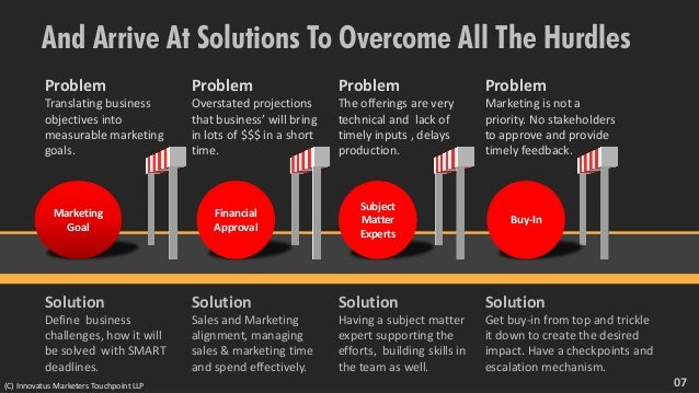 And Arrive At Solutions To Overcome All The Hurdles Translating business objectives into measurable marketing goals. Probl...