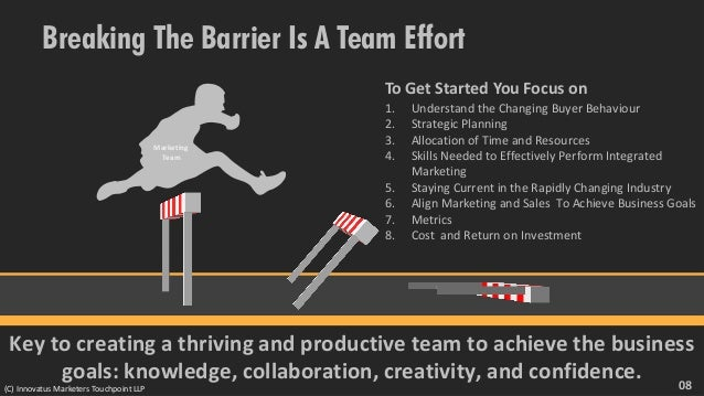 Breaking The Barrier Is A Team Effort To Get Started You Focus on 1. Understand the Changing Buyer Behaviour 2. Strategic ...