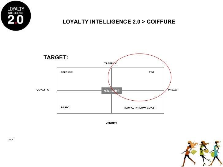 QUALITA' VENDITE VALORE PREZZI TRAFFICO >>> LOYALTY INTELLIGENCE 2.0 > COIFFURE BASIC (LOYALTY) LOW COAST TOP SPECIFIC <ul...