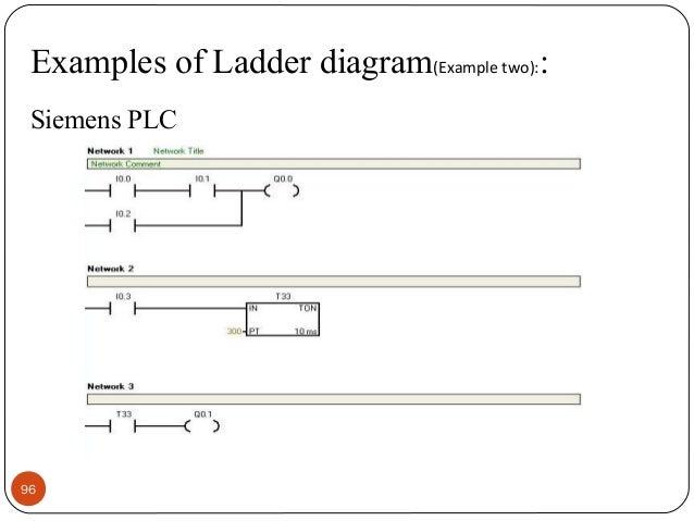 Li354 Plc Lects 2011a