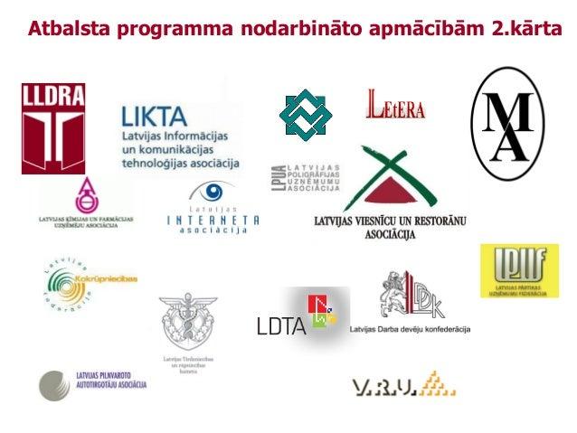 Atbalsts eksportam LIAA pakalpojumi