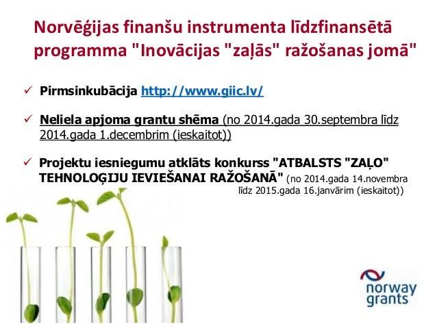 Latvijas Investīciju un attīstības aģentūras atbalsts uzņēmējiem