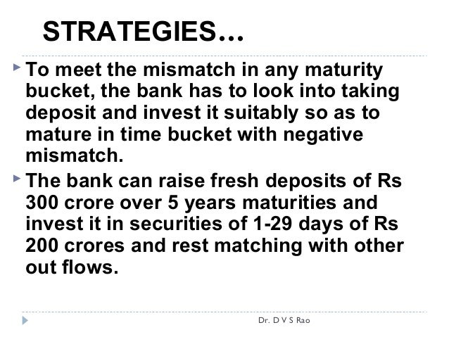 Innovative strategies for deposit mobilization chinese roulette trailer