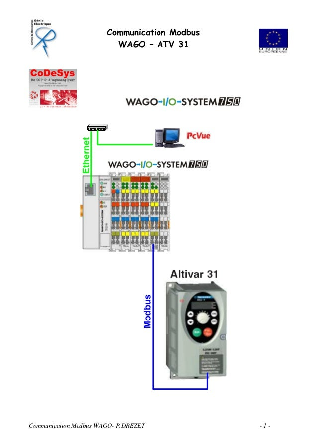 Communication Modbus  WAGO – ATV 31  Communication Modbus WAGO- P.DREZET - 1 -