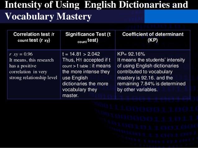 Sidang Skripsi The Students Intensity Of Using English Dictionarie
