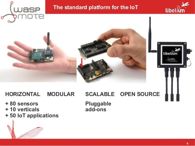 Libelium: IoT in the real world- wireless sensor networks