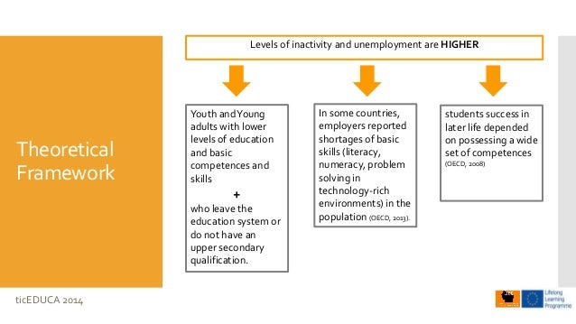 theoretical framework on youth unemployment Graduate unemployment research   the conceptual framework presented in chapter 2 is revisited and implications for theory, methods and policy are presented .