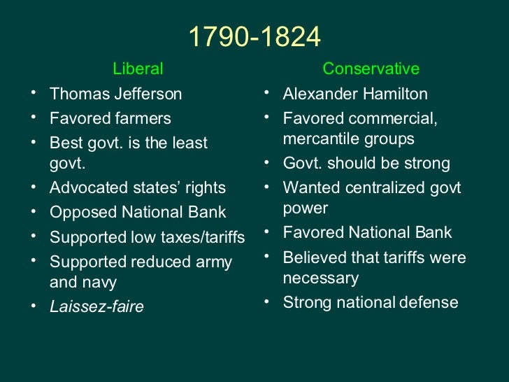 jackson vs jefferson frq Get an answer for 'what are the similarities between jackson and jefferson' and find homework help for other history questions at enotes.