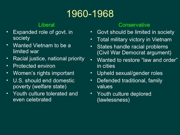 vietnam dbq Dbq 2008 question analyze the ways in which the vietnam war heightened social, political, and economic tensions in the us focus your answer on the period 1964 to 1975.