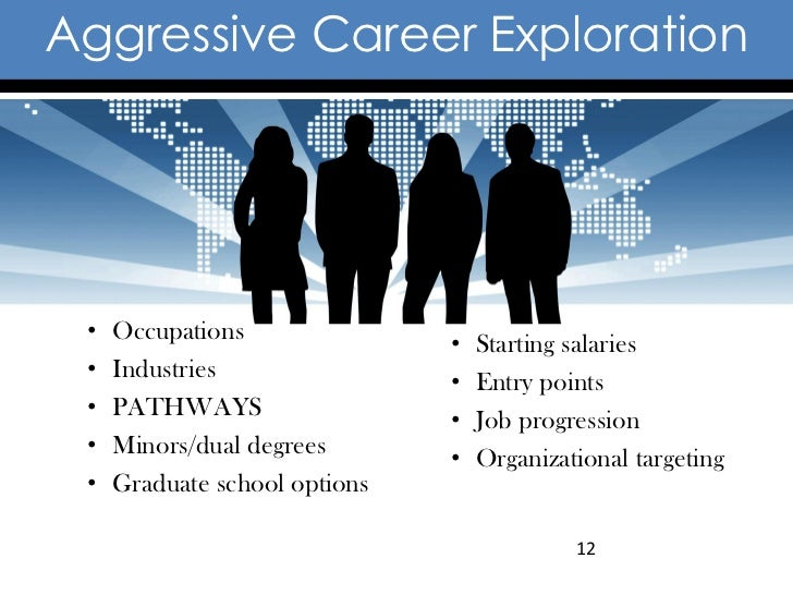 Aggressive Career Exploration •   Occupations               •   Starting salaries •   Industries                •   Entry ...