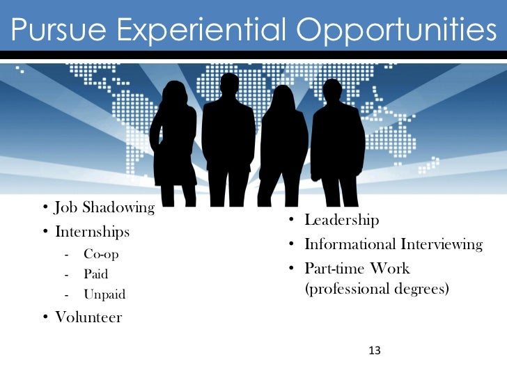 Pursue Experiential Opportunities  • Job Shadowing                    • Leadership  • Internships     -   Co-op           ...