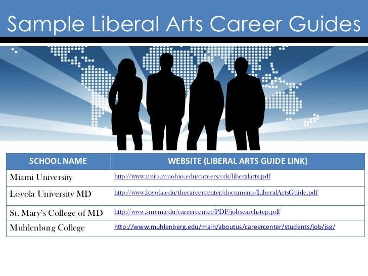 Sample Liberal Arts Career Guides     SCHOOL NAME                             WEBSITE (LIBERAL ARTS GUIDE LINK)Miami Unive...