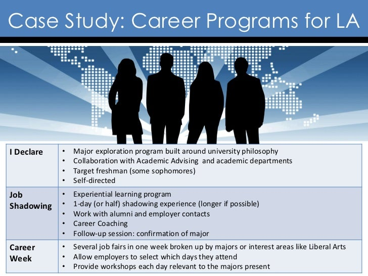 Case Study: Career Programs for LAI Declare   •   Major exploration program built around university philosophy            ...